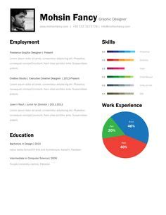 9 Sample High School Resume Templates, Samples, Examples